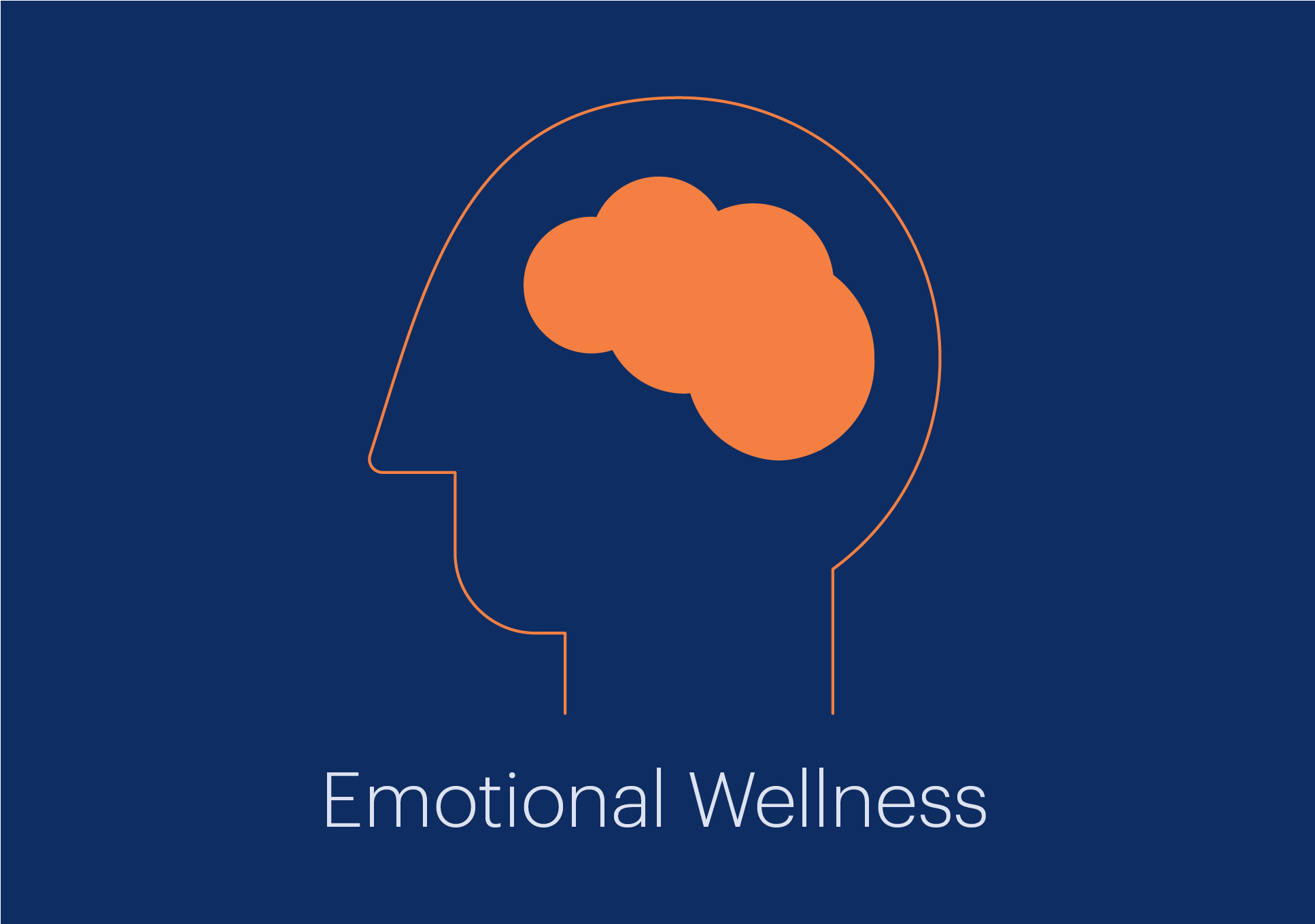 Emotional health is linked to employee productivity. Find tools to help employees manage emotional wellness.